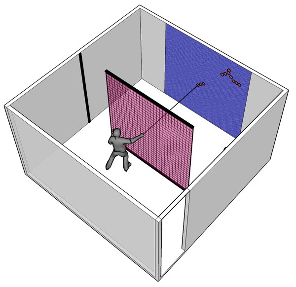 Simulation of the interface with the laser beams