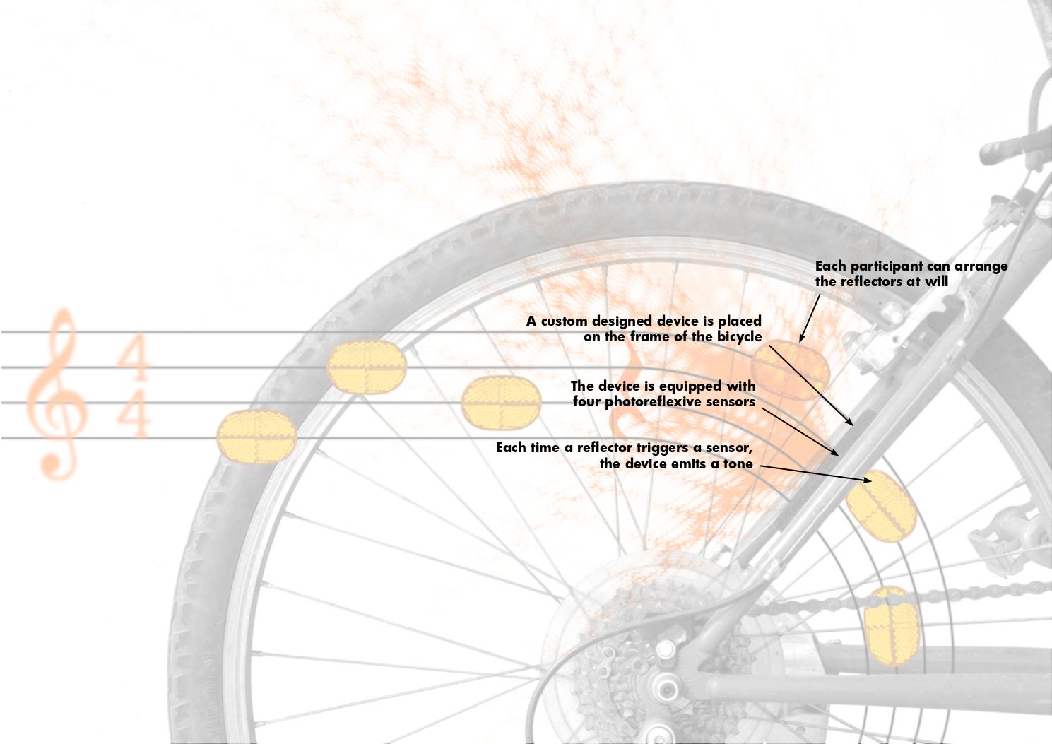 Pedalando ma non troppo - Graphical explanation explanation of the project